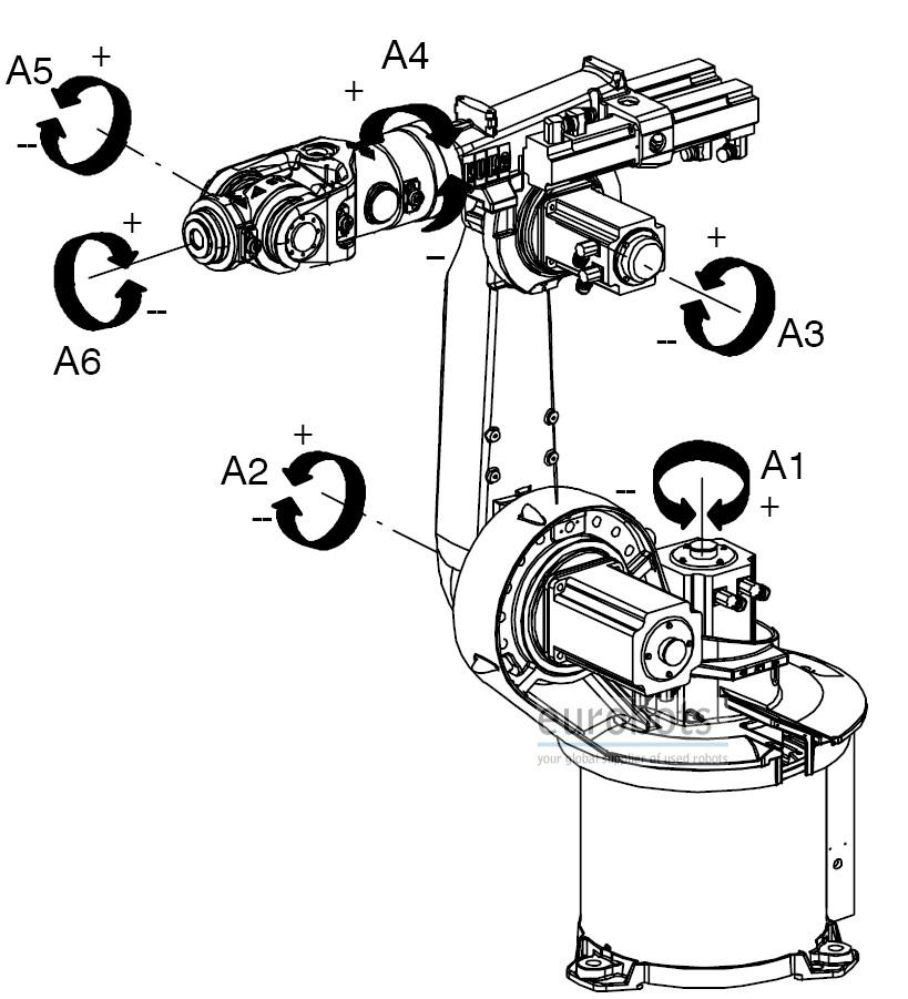 robot de soudage  u00e0 l u0026 39 arc kuka kr15    2 avec fronius tps4000 et station double